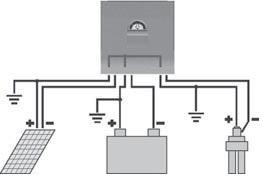 CX schemat